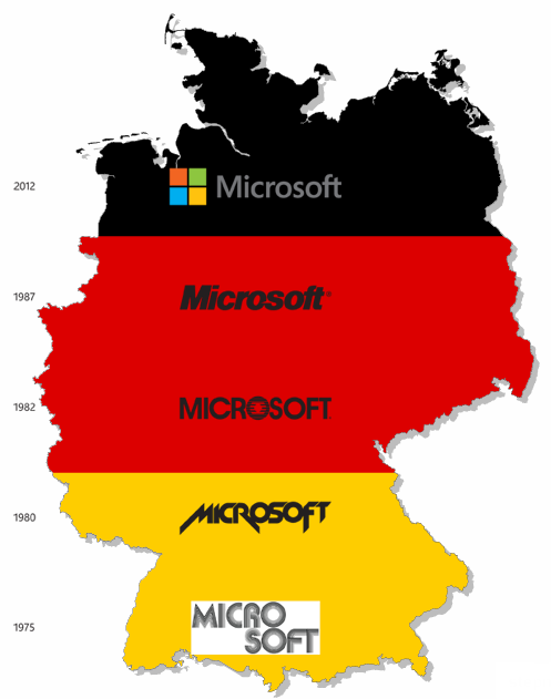Germany led by Microsoft