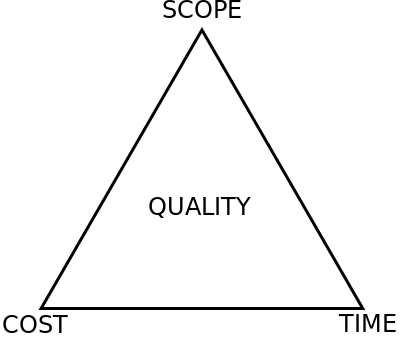 Project-triangle-en